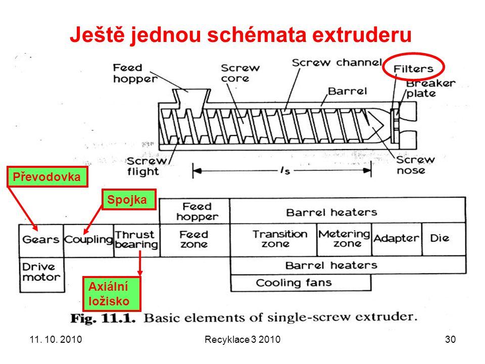 Ještě jednou schémata extruderu Recyklace 3 201030 Axiální ložisko Převodovka Spojka 11. 10. 2010