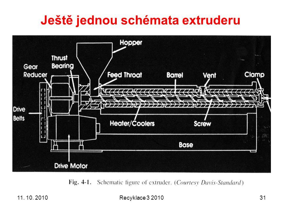 Ještě jednou schémata extruderu Recyklace 3 20103111. 10. 2010