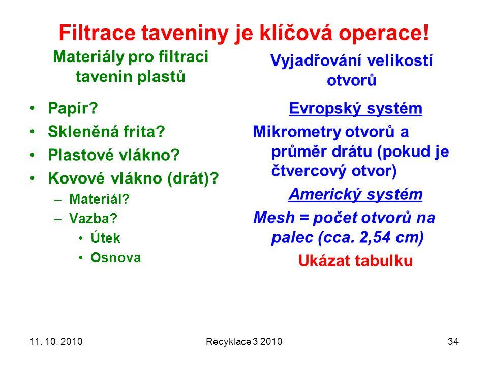 Filtrace taveniny je klíčová operace.Materiály pro filtraci tavenin plastů Papír.