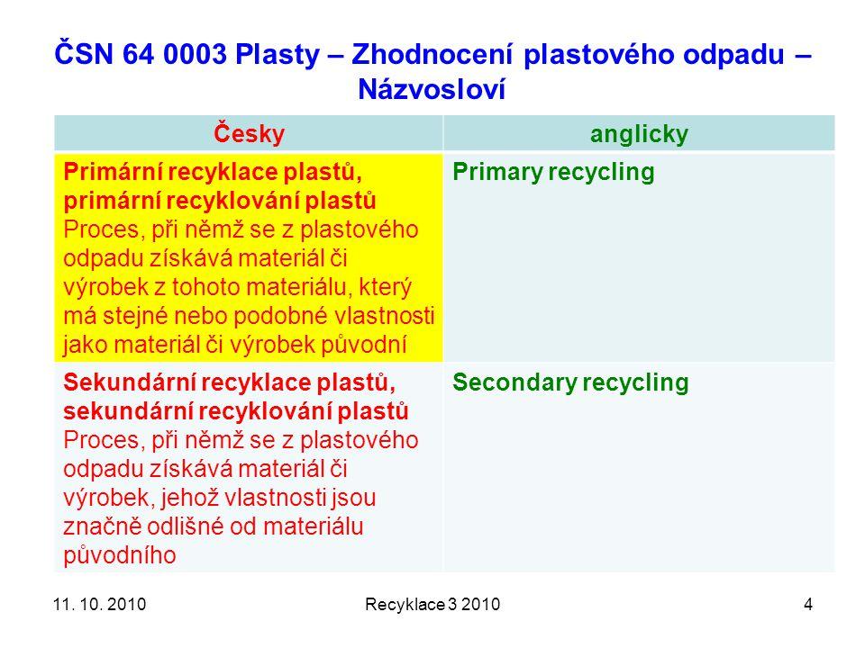 ČSN 64 0003 Plasty – Zhodnocení plastového odpadu – Názvosloví Českyanglicky Primární recyklace plastů, primární recyklování plastů Proces, při němž se z plastového odpadu získává materiál či výrobek z tohoto materiálu, který má stejné nebo podobné vlastnosti jako materiál či výrobek původní Primary recycling Sekundární recyklace plastů, sekundární recyklování plastů Proces, při němž se z plastového odpadu získává materiál či výrobek, jehož vlastnosti jsou značně odlišné od materiálu původního Secondary recycling Recyklace 3 2010411.