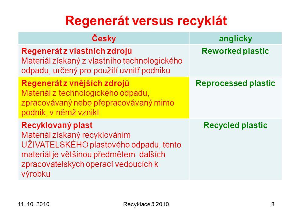 Regenerát versus recyklát Českyanglicky Regenerát z vlastních zdrojů Materiál získaný z vlastního technologického odpadu, určený pro použití uvnitř podniku Reworked plastic Regenerát z vnějších zdrojů Materiál z technologického odpadu, zpracovávaný nebo přepracovávaný mimo podnik, v němž vznikl Reprocessed plastic Recyklovaný plast Materiál získaný recyklováním UŽIVATELSKÉHO plastového odpadu, tento materiál je většinou předmětem dalších zpracovatelských operací vedoucích k výrobku Recycled plastic Recyklace 3 2010811.