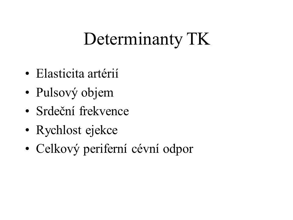 Determinanty TK Elasticita artérií Pulsový objem Srdeční frekvence Rychlost ejekce Celkový periferní cévní odpor