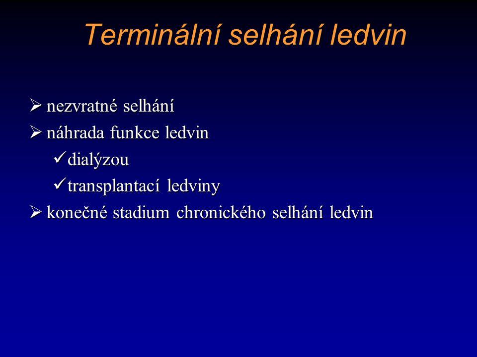 Terminální selhání ledvin  nezvratné selhání  náhrada funkce ledvin dialýzou dialýzou transplantací ledviny transplantací ledviny  konečné stadium