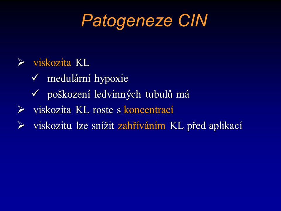 Patogeneze CIN  viskozita KL medulární hypoxie medulární hypoxie poškození ledvinných tubulů má poškození ledvinných tubulů má  viskozita KL roste s