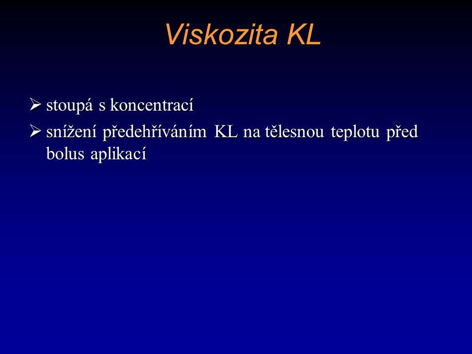  stoupá s koncentrací  snížení předehříváním KL na tělesnou teplotu před bolus aplikací Viskozita KL