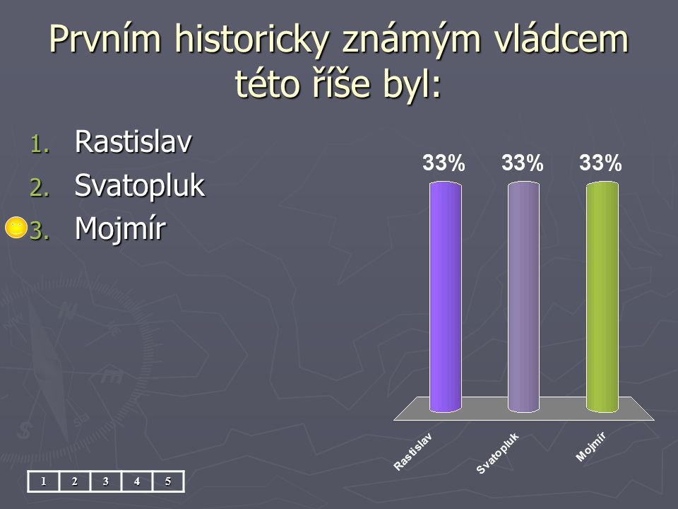 Prvním historicky známým vládcem této říše byl: 12345 1. Rastislav 2. Svatopluk 3. Mojmír