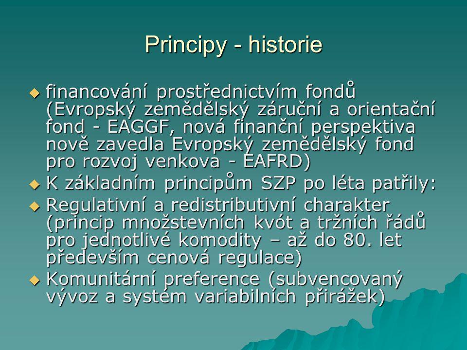 Principy - historie  financování prostřednictvím fondů (Evropský zemědělský záruční a orientační fond - EAGGF, nová finanční perspektiva nově zavedla Evropský zemědělský fond pro rozvoj venkova - EAFRD)  K základním principům SZP po léta patřily:  Regulativní a redistributivní charakter (princip množstevních kvót a tržních řádů pro jednotlivé komodity – až do 80.
