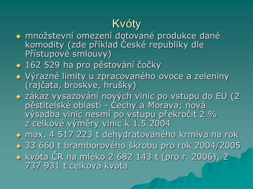 Kvóty ČR dle Přístupové smlouvy komoditakvóta stav v roce 2001 Bramborový škrob 33 660 t 29 600 t Kvóta na mléko 2 682 143 t 2 655 587 t Zpracovaná rajčata 12 000 t 25 014 t (nezpracovaných) Zpracované broskve 1 287 t 4 764 t (nezpracovaných) Zpracované hrušky 11 t 16 339 t (nezpracovaných) Krávy bez tržní produkce mléka 90 300 ks 100 300 ks Ovce 66 733 ks 70 101 ks Přírodní vlákna (len) 1923 t dlouhá vlákna 2866 t krátká vlákna 1600 t dlouhá vlákna 3141 t krátká vlákna Plocha orné půdy 2 253 598 ha 2 381 749 ha Referenční výnos 4,20 t/ha 4,52 t/ha Cukr (výrobní kvóta A) 441209 t 434 200 t (celkem vyprodukováno cukru) Cukr (vývozní kvóta B) 13 653 t Sušená píce 27 942 t 29 663 t