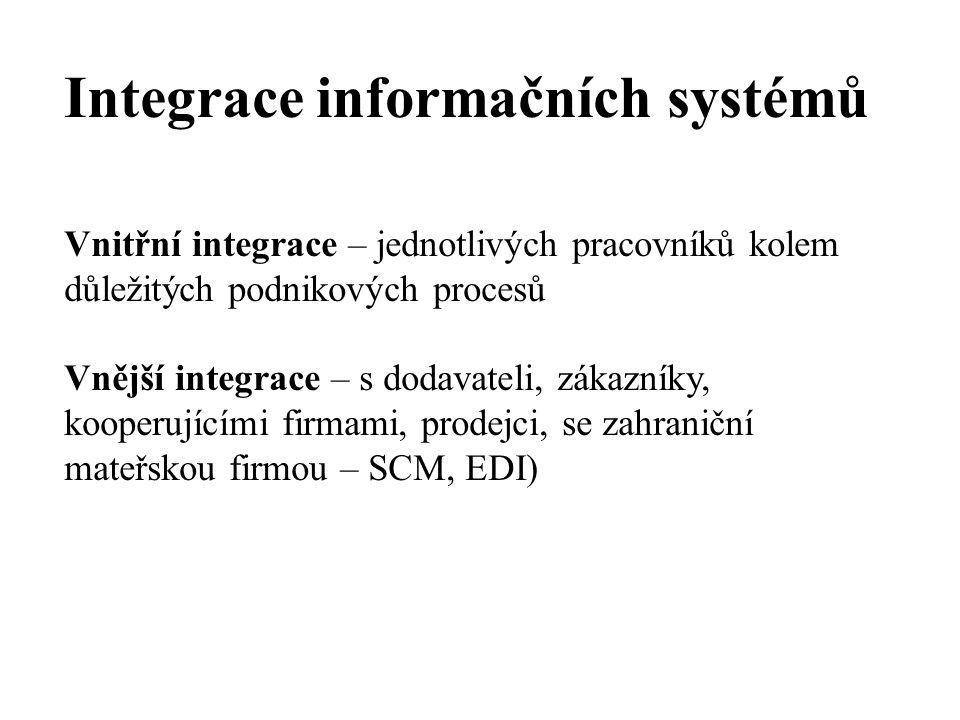 Integrace informačních systémů Vnitřní integrace – jednotlivých pracovníků kolem důležitých podnikových procesů Vnější integrace – s dodavateli, zákazníky, kooperujícími firmami, prodejci, se zahraniční mateřskou firmou – SCM, EDI)