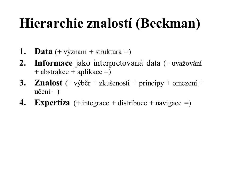 Hierarchie znalostí (Beckman) 1.Data (+ význam + struktura =) 2.Informace jako interpretovaná data (+ uvažování + abstrakce + aplikace =) 3.Znalost (+ výběr + zkušenosti + principy + omezení + učení =) 4.Expertíza (+ integrace + distribuce + navigace =)