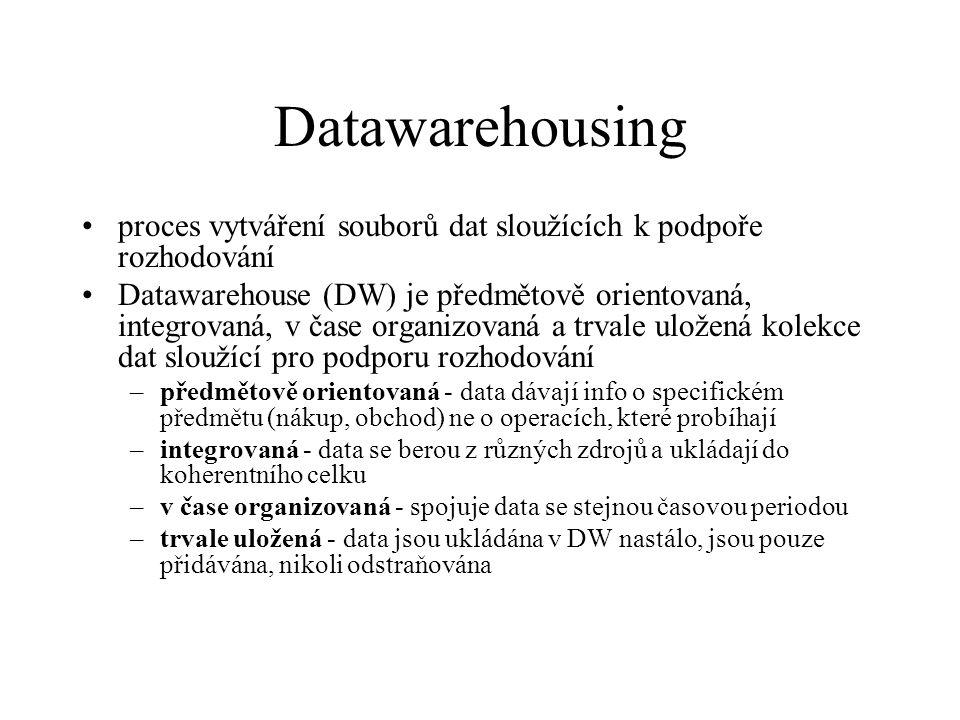 Datawarehousing proces vytváření souborů dat sloužících k podpoře rozhodování Datawarehouse (DW) je předmětově orientovaná, integrovaná, v čase organizovaná a trvale uložená kolekce dat sloužící pro podporu rozhodování –předmětově orientovaná - data dávají info o specifickém předmětu (nákup, obchod) ne o operacích, které probíhají –integrovaná - data se berou z různých zdrojů a ukládají do koherentního celku –v čase organizovaná - spojuje data se stejnou časovou periodou –trvale uložená - data jsou ukládána v DW nastálo, jsou pouze přidávána, nikoli odstraňována