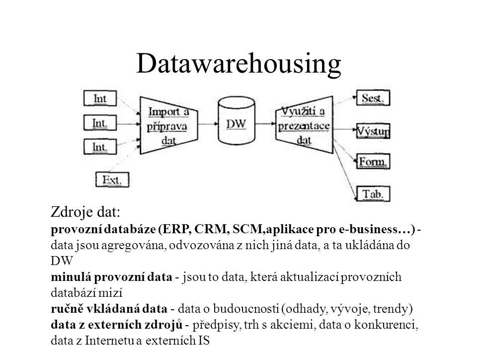 Datawarehousing Zdroje dat: provozní databáze (ERP, CRM, SCM,aplikace pro e-business…) - data jsou agregována, odvozována z nich jiná data, a ta ukládána do DW minulá provozní data - jsou to data, která aktualizací provozních databází mizí ručně vkládaná data - data o budoucnosti (odhady, vývoje, trendy) data z externích zdrojů - předpisy, trh s akciemi, data o konkurenci, data z Internetu a externích IS