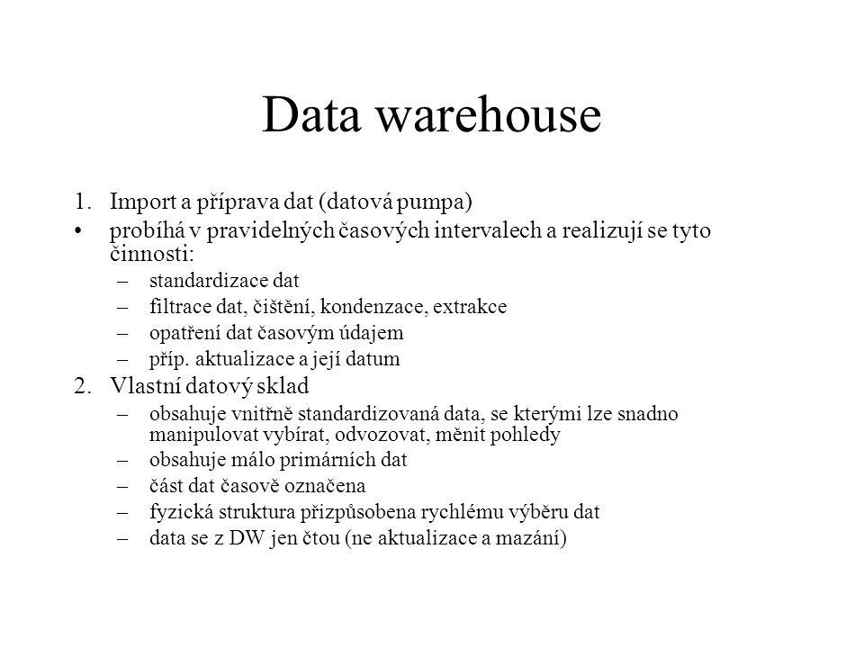 Data warehouse 1.Import a příprava dat (datová pumpa) probíhá v pravidelných časových intervalech a realizují se tyto činnosti: –standardizace dat –filtrace dat, čištění, kondenzace, extrakce –opatření dat časovým údajem –příp.