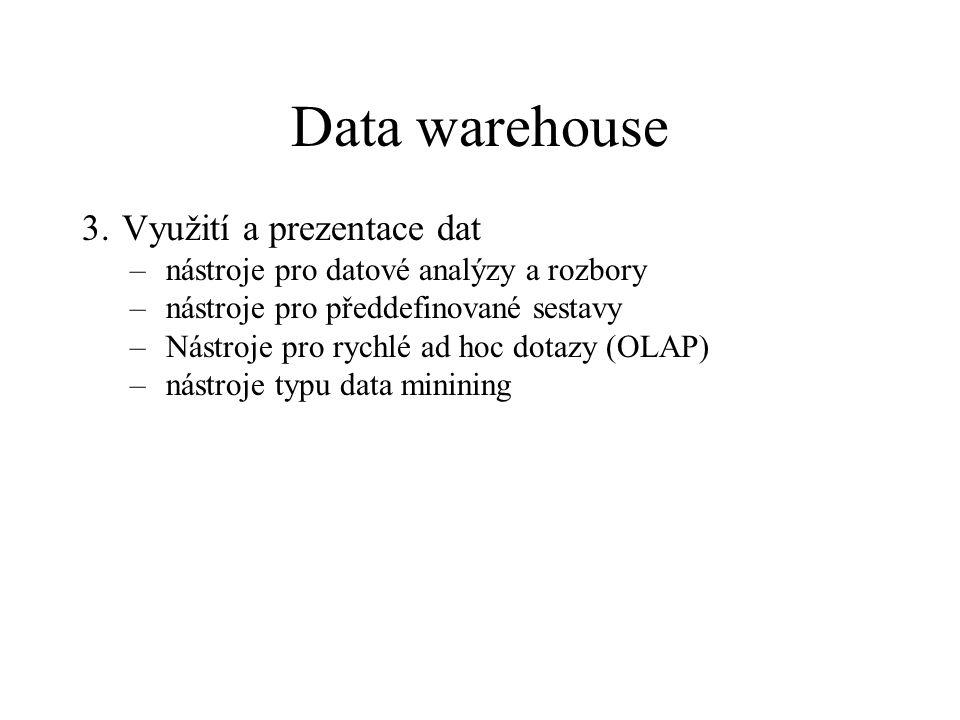 Data warehouse 3.Využití a prezentace dat –nástroje pro datové analýzy a rozbory –nástroje pro předdefinované sestavy –Nástroje pro rychlé ad hoc dotazy (OLAP) –nástroje typu data minining