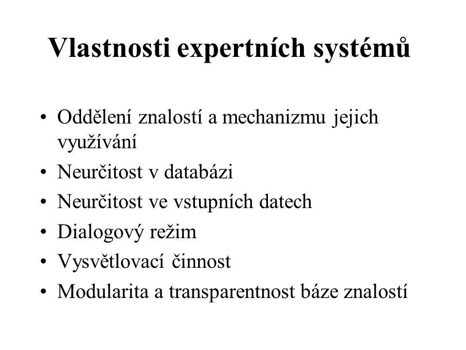 Vlastnosti expertních systémů Oddělení znalostí a mechanizmu jejich využívání Neurčitost v databázi Neurčitost ve vstupních datech Dialogový režim Vysvětlovací činnost Modularita a transparentnost báze znalostí
