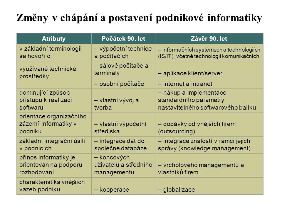 Informace potřebná na různých stupních řízení 2