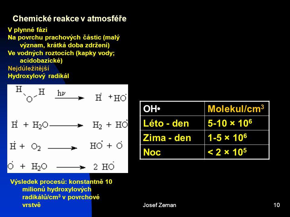 Josef Zeman10 Chemické reakce v atmosféře V plynné fázi Na povrchu prachových částic (malý význam, krátká doba zdržení) Ve vodných roztocích (kapky vody; acidobazické) Nejdůležitější Hydroxylový radikál Výsledek procesů: konstantně 10 milionů hydroxylových radikálů/cm 3 v povrchové vrstvě OHMolekul/cm 3 Léto - den5-10 × 10 6 Zima - den1-5 × 10 6 Noc< 2 × 10 5