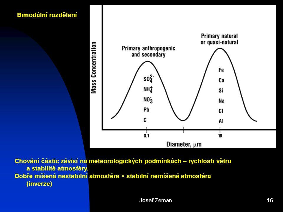 Josef Zeman16 Bimodální rozdělení Chování částic závisí na meteorologických podmínkách – rychlosti větru a stabilitě atmosféry.