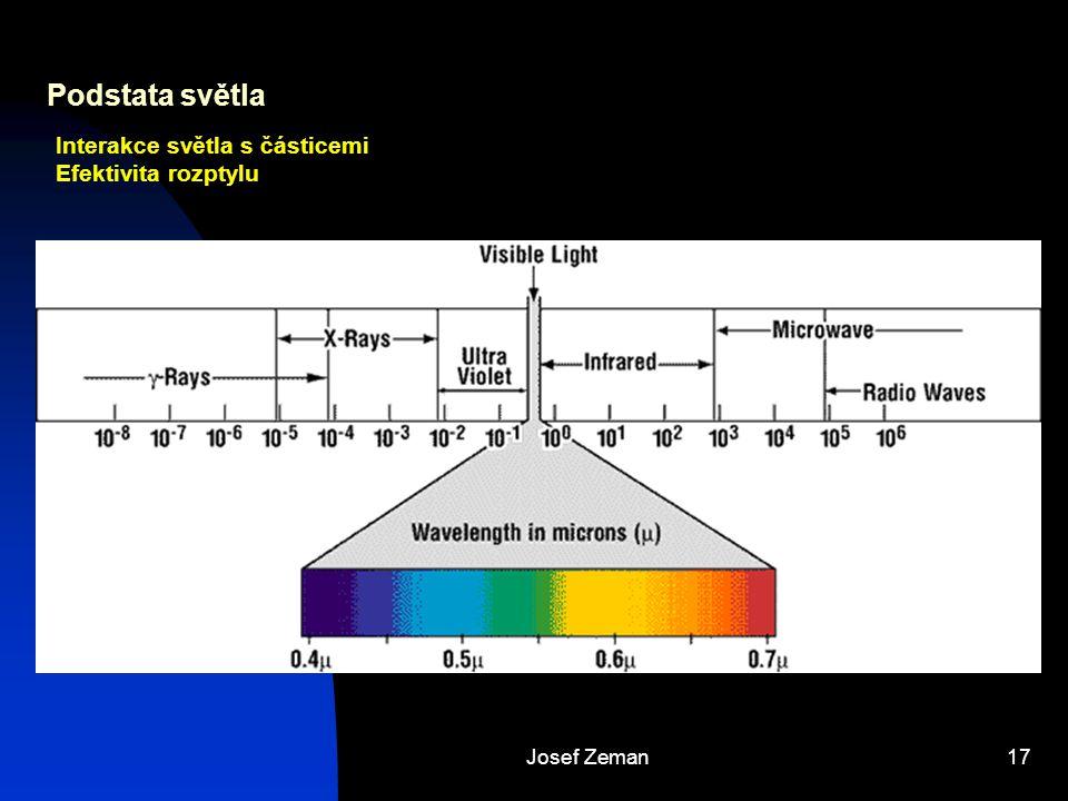 Josef Zeman17 Podstata světla Interakce světla s částicemi Efektivita rozptylu