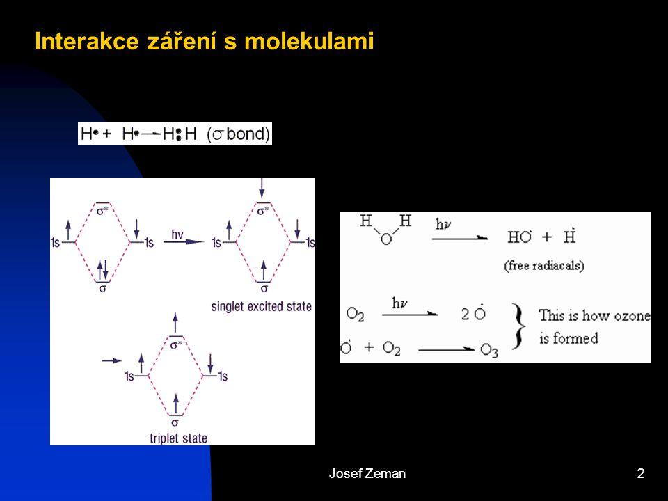 Josef Zeman2 Interakce záření s molekulami