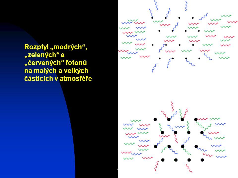"""Josef Zeman23 Rozptyl """"modrých , """"zelených a """"červených fotonů na malých a velkých částicích v atmosféře"""