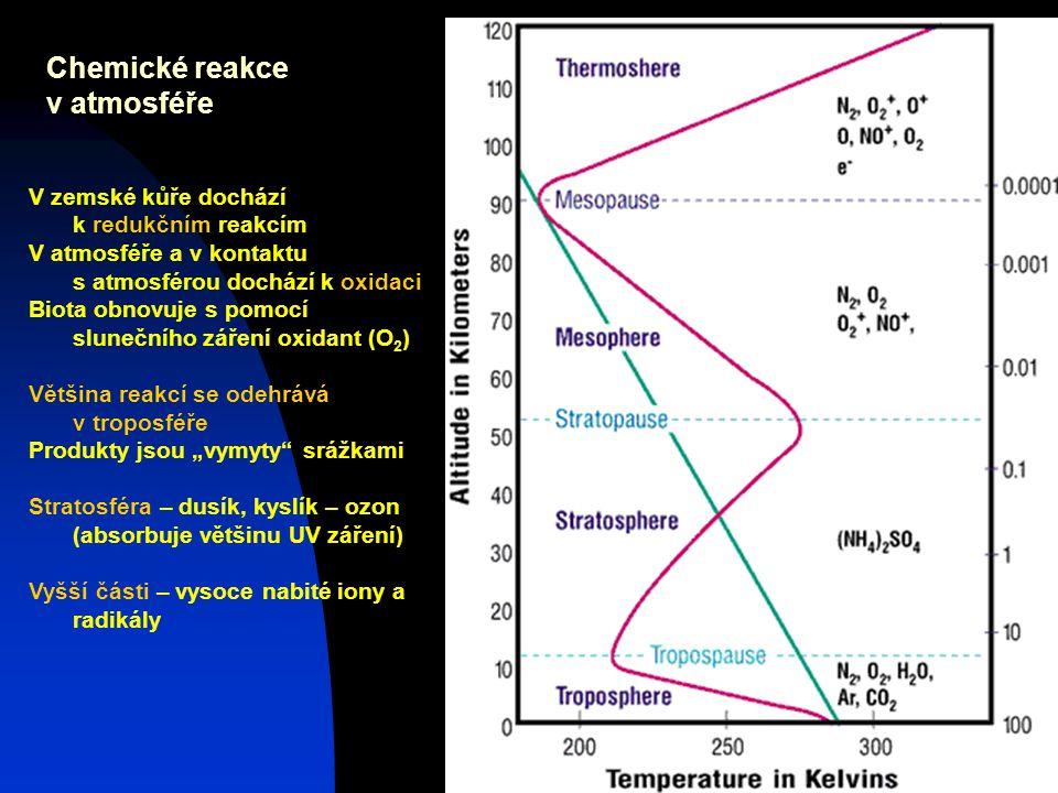"""Josef Zeman8 Chemické reakce v atmosféře V zemské kůře dochází k redukčním reakcím V atmosféře a v kontaktu s atmosférou dochází k oxidaci Biota obnovuje s pomocí slunečního záření oxidant (O 2 ) Většina reakcí se odehrává v troposféře Produkty jsou """"vymyty srážkami Stratosféra – dusík, kyslík – ozon (absorbuje většinu UV záření) Vyšší části – vysoce nabité iony a radikály"""