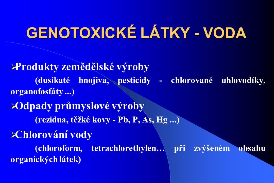 GENOTOXICKÉ LÁTKY - VODA  Produkty zemědělské výroby (dusíkaté hnojiva, pesticidy - chlorované uhlovodíky, organofosfáty...)  Odpady průmyslové výroby (rezidua, těžké kovy - Pb, P, As, Hg...)  Chlorování vody (chloroform, tetrachlorethylen… při zvýšeném obsahu organických látek)