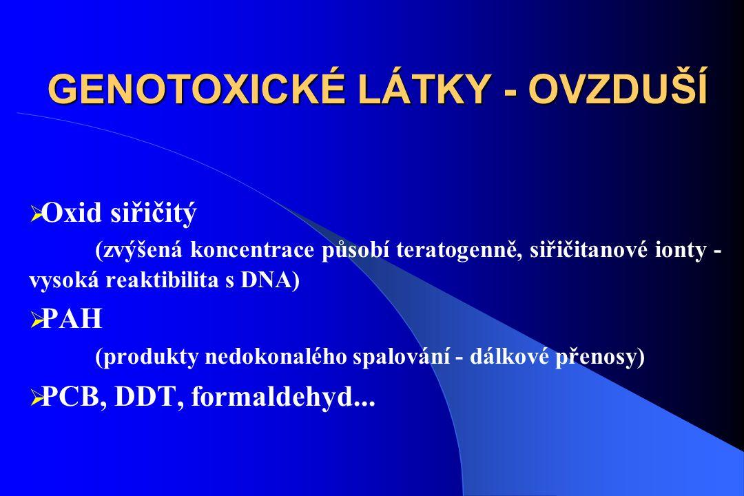 GENOTOXICKÉ LÁTKY - OVZDUŠÍ  Oxid siřičitý (zvýšená koncentrace působí teratogenně, siřičitanové ionty - vysoká reaktibilita s DNA)  PAH (produkty nedokonalého spalování - dálkové přenosy)  PCB, DDT, formaldehyd...