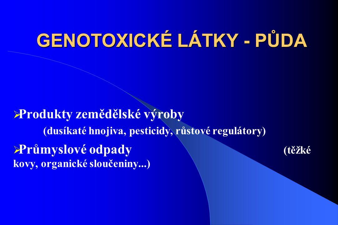 GENOTOXICKÉ LÁTKY - PŮDA  Produkty zemědělské výroby (dusíkaté hnojiva, pesticidy, růstové regulátory)  Průmyslové odpady (těžké kovy, organické sloučeniny...)