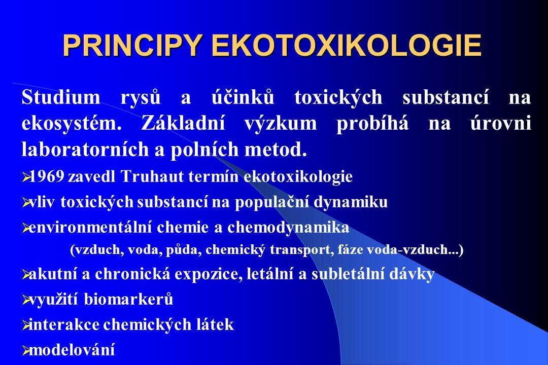 PRINCIPY EKOTOXIKOLOGIE Studium rysů a účinků toxických substancí na ekosystém.