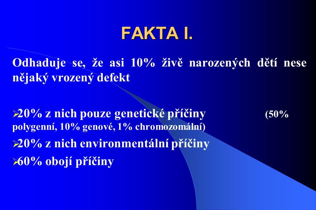 FAKTA I.