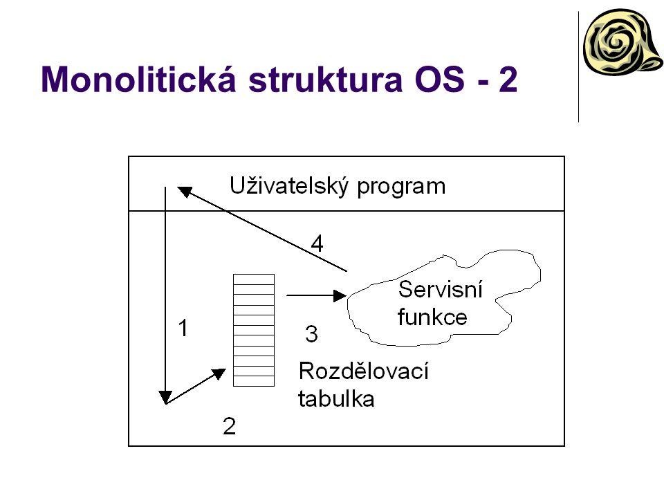 Monolitická struktura OS - 2