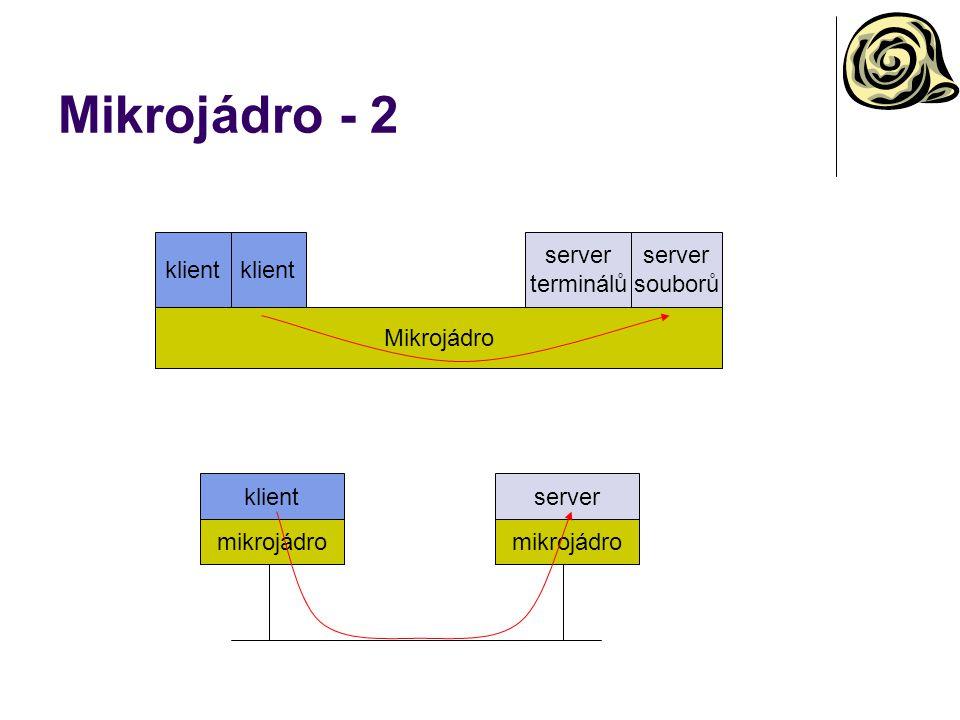 Mikrojádro - 2 Mikrojádro klient server souborů server terminálů klient mikrojádro server