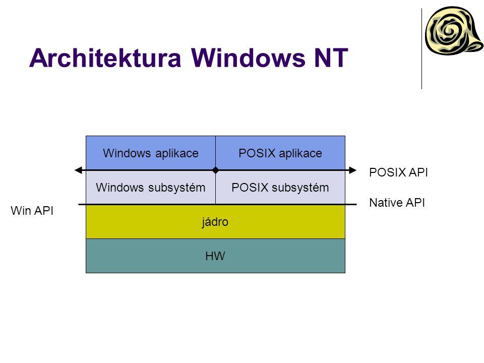 Architektura Windows NT jádro HW Windows subsystémPOSIX subsystém Windows aplikacePOSIX aplikace Native API POSIX API Win API