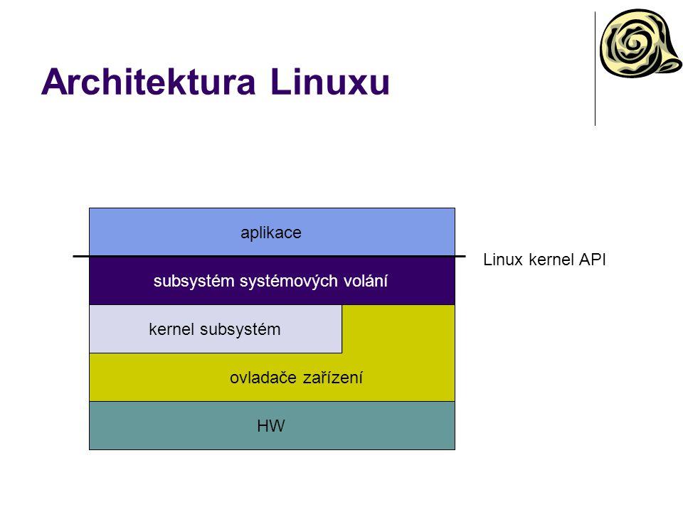 Architektura Linuxu HW subsystém systémových volání kernel subsystém aplikace Linux kernel API ovladače zařízení