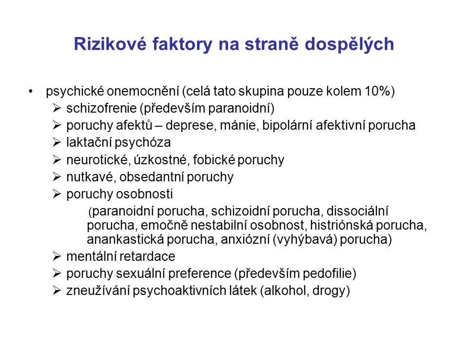 Rizikové faktory na straně dospělých psychické onemocnění (celá tato skupina pouze kolem 10%)  schizofrenie (především paranoidní)  poruchy afektů –