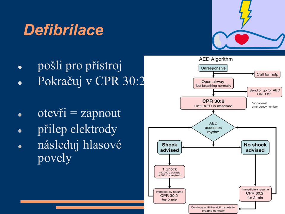 Defibrilace pošli pro přístroj Pokračuj v CPR 30:2 otevři = zapnout přilep elektrody následuj hlasové povely