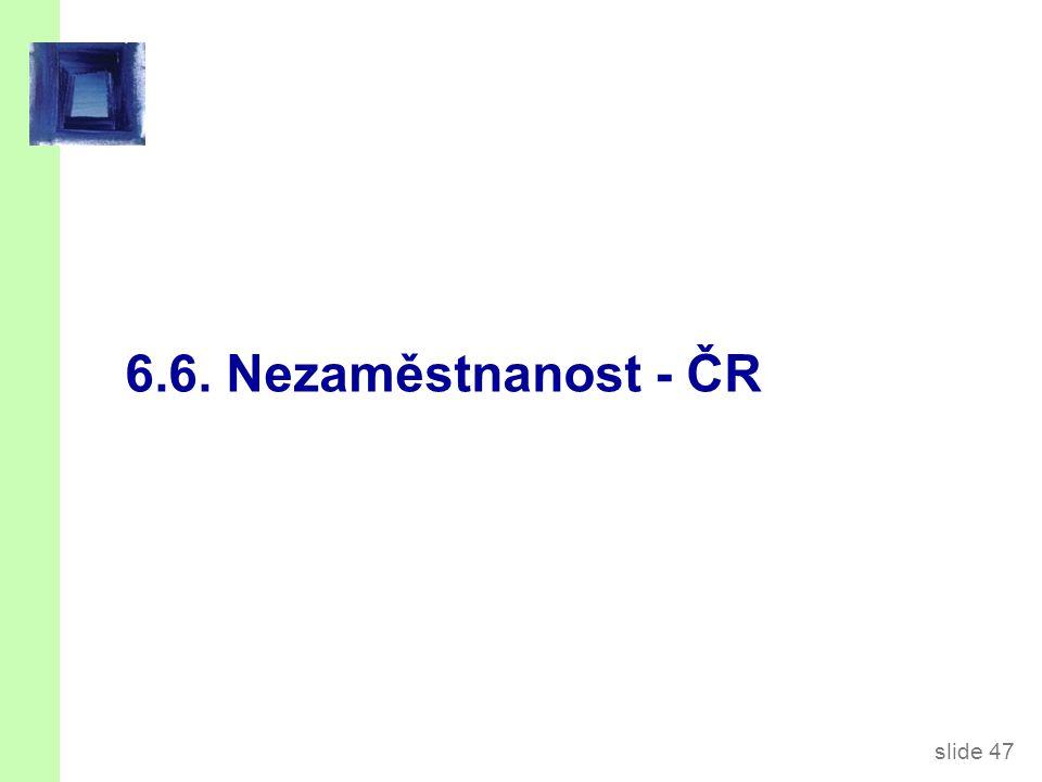 slide 47 6.6. Nezaměstnanost - ČR