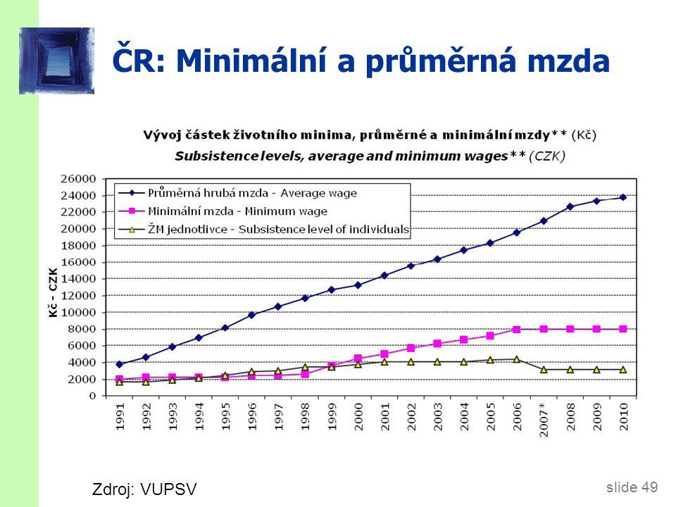 slide 49 ČR: Minimální a průměrná mzda Zdroj: VUPSV