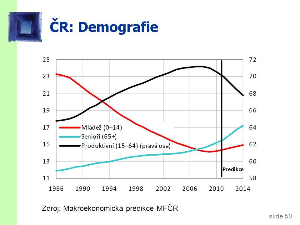 slide 50 ČR: Demografie Zdroj: Makroekonomická predikce MFČR