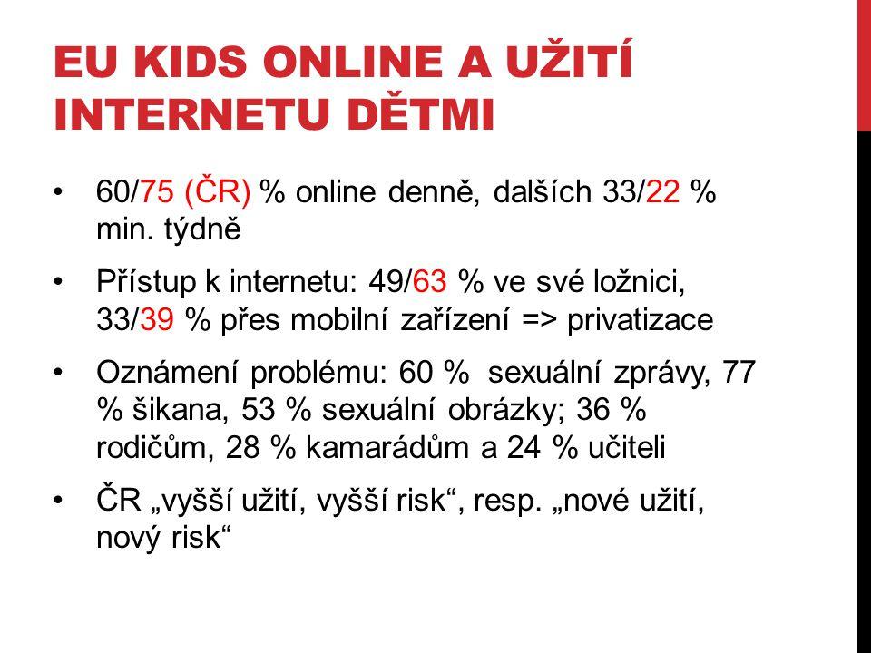 NĚKTERÁ NARUŠENÍ SOUKROMÍ DLE EU KIDS ONLINE 12/17 % se cítilo něčím na internetu poškozeno 15/21 % obdrželo sexuální zprávy 6/8 % kyberšikana (19/26 % šikana online i offline dohromady) 30/46 % kontakt online s cizincem, jen 9/15 % následně setkání online, 11 % z nich (1 % z všech dotázaných) se špatnou zkušeností