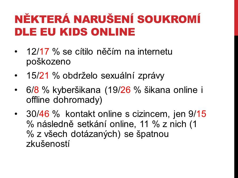 NĚKTERÁ NARUŠENÍ SOUKROMÍ DLE EU KIDS ONLINE 12/17 % se cítilo něčím na internetu poškozeno 15/21 % obdrželo sexuální zprávy 6/8 % kyberšikana (19/26