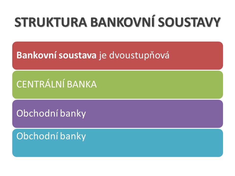 STRUKTURA BANKOVNÍ SOUSTAVY Bankovní soustava je dvoustupňováCENTRÁLNÍ BANKAObchodní banky