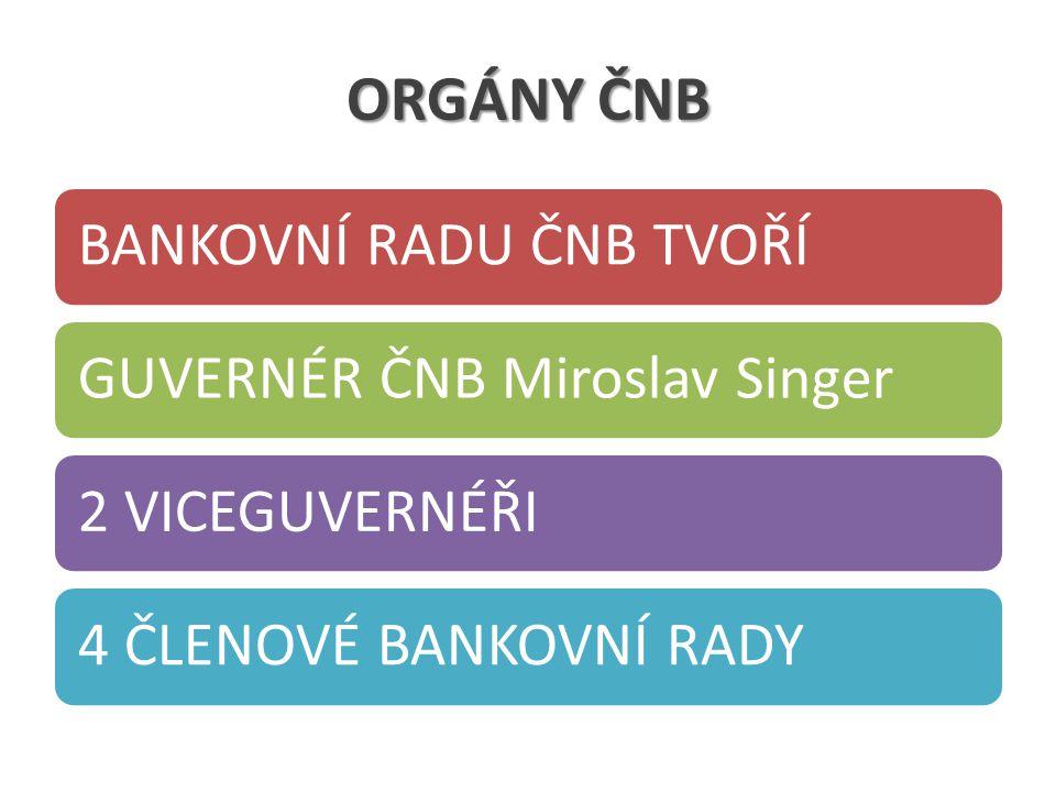ORGÁNY ČNB BANKOVNÍ RADU ČNB TVOŘÍGUVERNÉR ČNB Miroslav Singer2 VICEGUVERNÉŘI4 ČLENOVÉ BANKOVNÍ RADY
