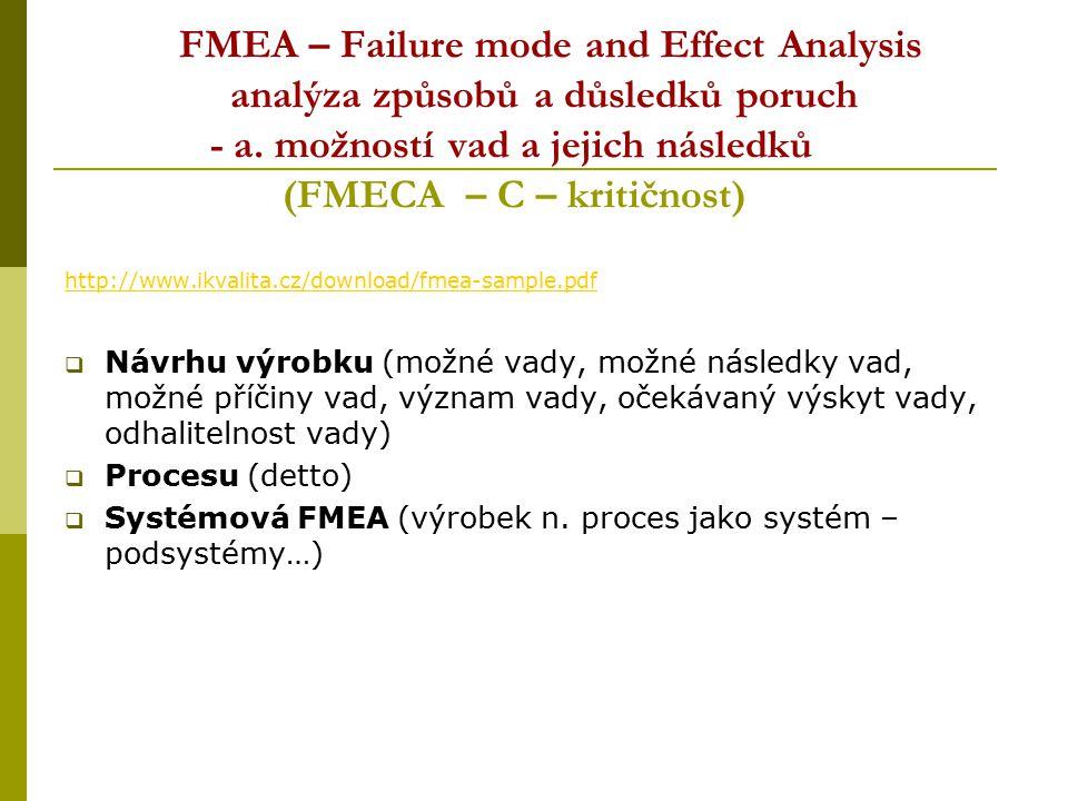 FMEA – Failure mode and Effect Analysis analýza způsobů a důsledků poruch - a. možností vad a jejich následků (FMECA – C – kritičnost) http://www.ikva