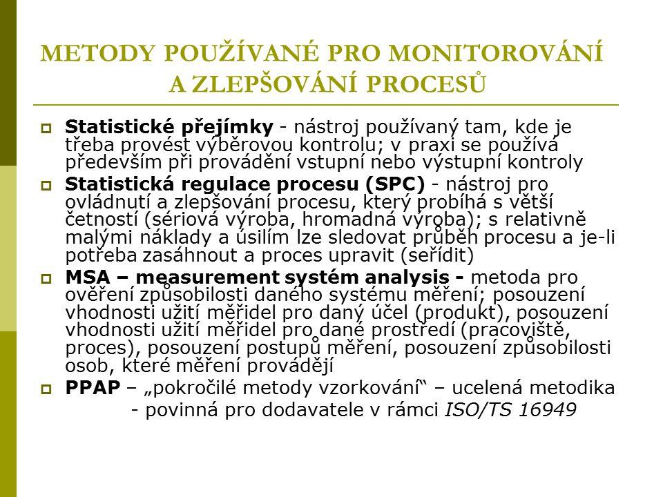 METODY POUŽÍVANÉ PRO MONITOROVÁNÍ A ZLEPŠOVÁNÍ PROCESŮ  Statistické přejímky - nástroj používaný tam, kde je třeba provést výběrovou kontrolu; v prax