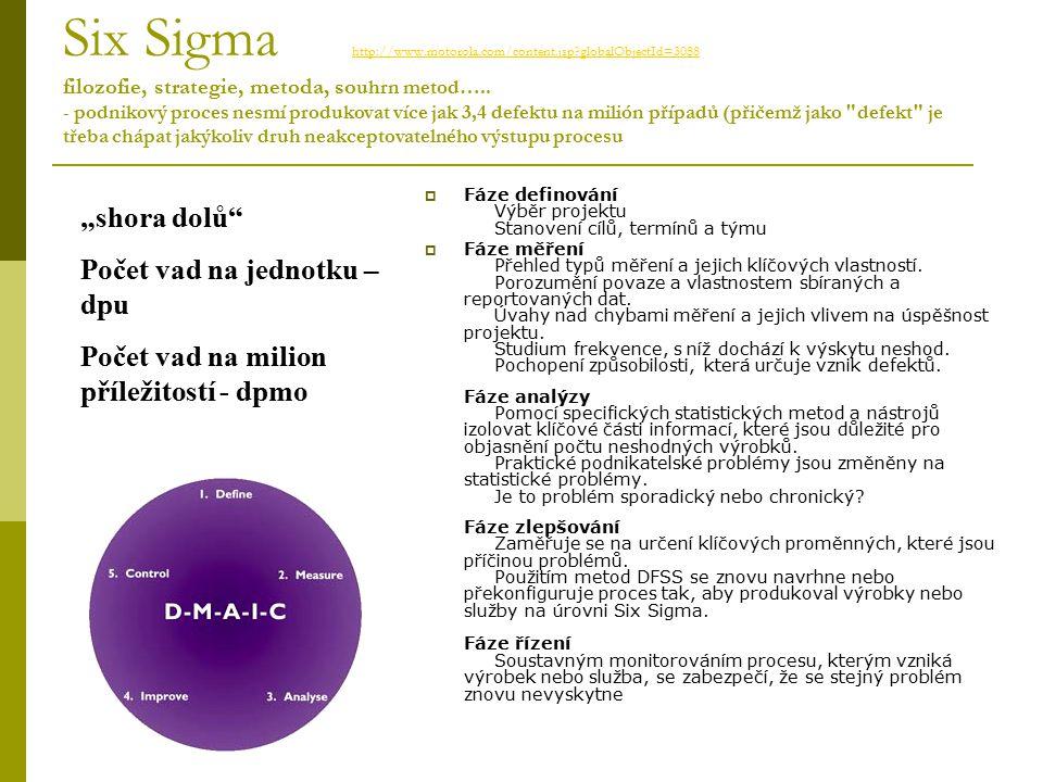 Six Sigma http://www.motorola.com/content.jsp?globalObjectId=3088 filozofie, strategie, metoda, so uhrn metod….. - podnikový proces nesmí produkovat v
