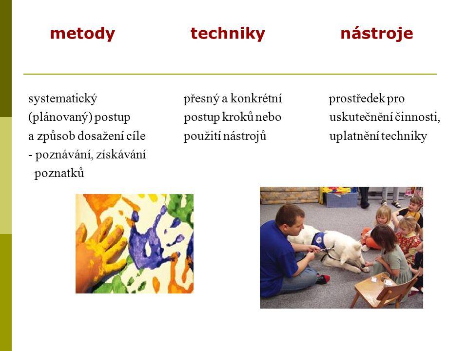 metody techniky nástroje systematický přesný a konkrétní prostředek pro (plánovaný) postup postup kroků nebo uskutečnění činnosti, a způsob dosažení c