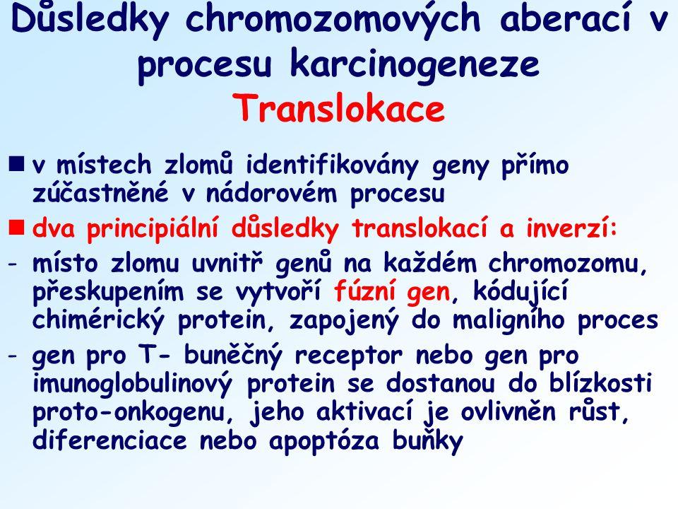 Důsledky chromozomových aberací v procesu karcinogeneze Translokace nv místech zlomů identifikovány geny přímo zúčastněné v nádorovém procesu ndva pri