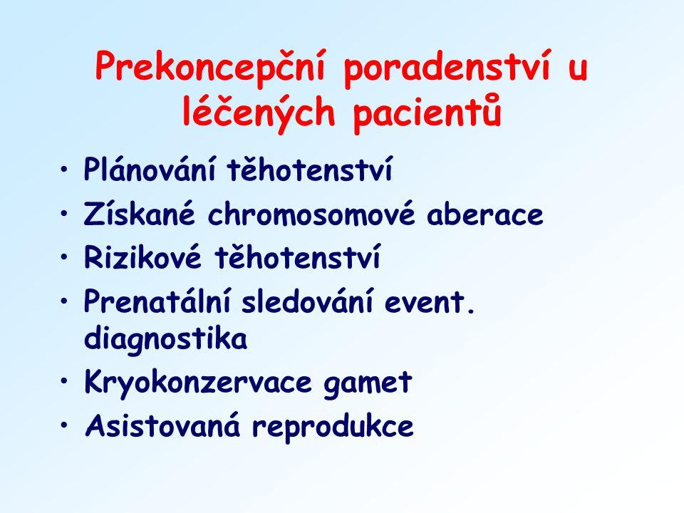 Prekoncepční poradenství u léčených pacientů Plánování těhotenství Získané chromosomové aberace Rizikové těhotenství Prenatální sledování event. diagn